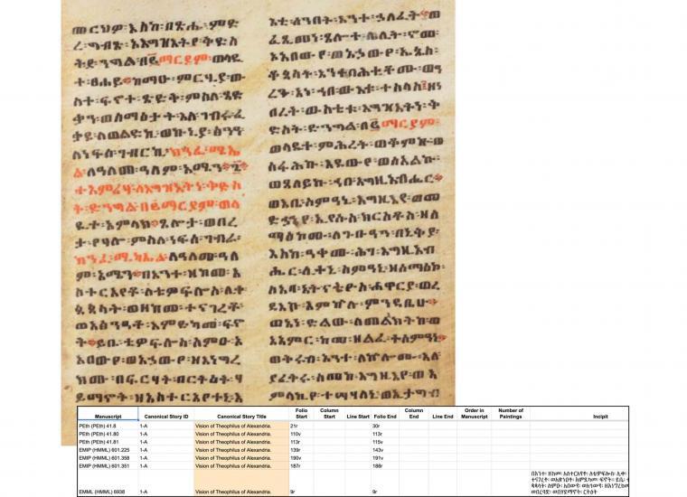 Page from Princeton Ethiopic Manuscript No. 41: Miracles of Mary (Tä'ammərä Maryam), Miracles of Jesus (Tä'ammərä Iyassus), f.21