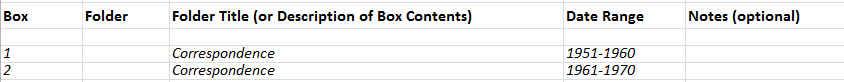 Box-Level Inventory